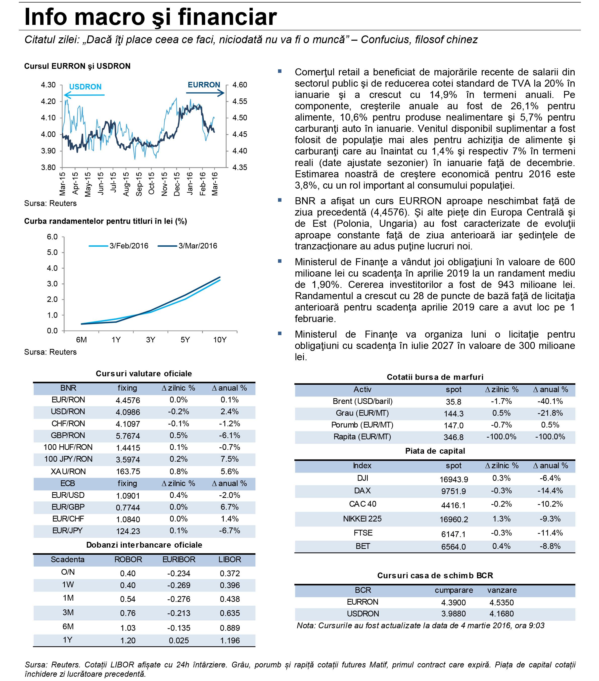 bcr trezorerie-pagina-1