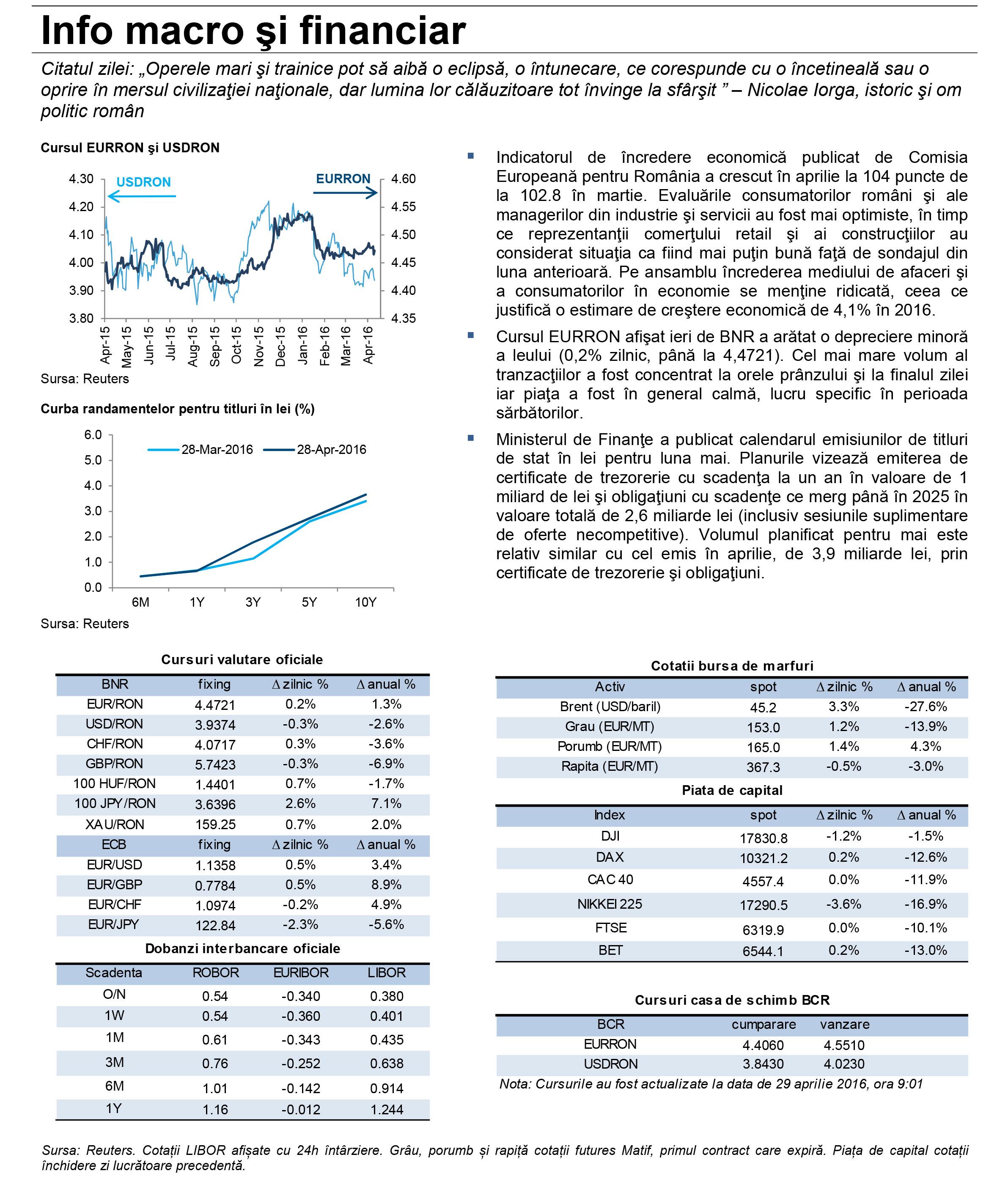 profil-economic-al-zilei