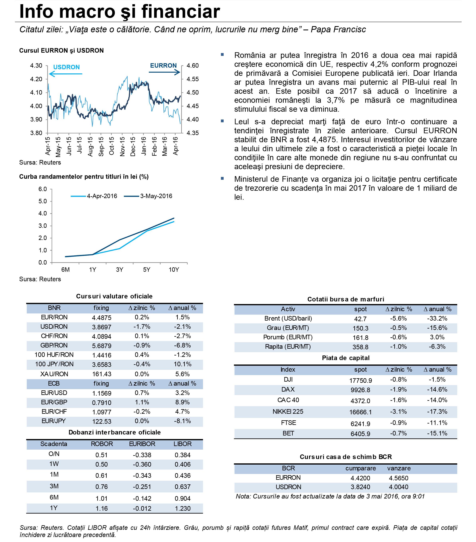 piata-capital-curs-valutar