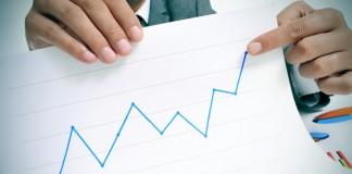 incredere macroeconomica